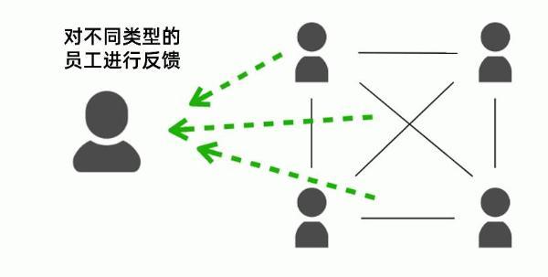 LINE集团AI负责人加入小冰 将创造日本首位虚拟员工