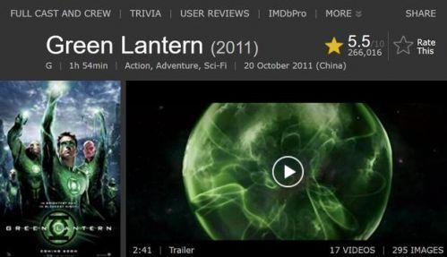 《神奇女侠1984》全球累计票房1.18亿美元 IMDb分跌到5.5