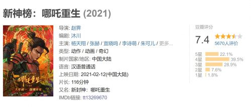 国产动画电影《新神榜:哪吒重生》全国上映豆瓣评分7.4分