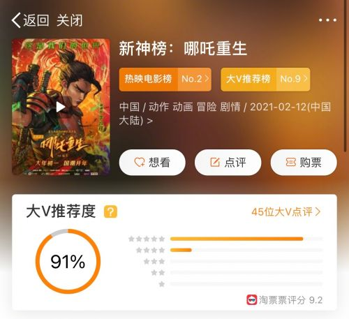 国产动画电影《新神榜:哪吒重生》全国上映 豆瓣评分7.4分