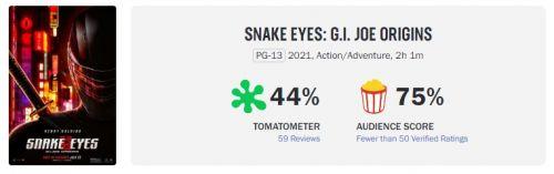 《特种部队:蛇眼起源》北美上映 IGN评分7分,烂番茄44%