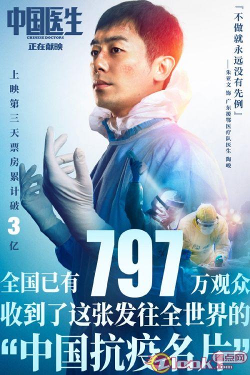 电影《中国医生》首周票房近3.5亿 《1921》破4亿《革命者》破亿