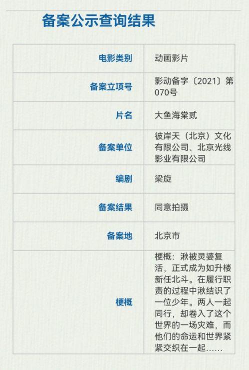 国产动画电影《大鱼海棠》第二部立项 梁旋担任导演编剧