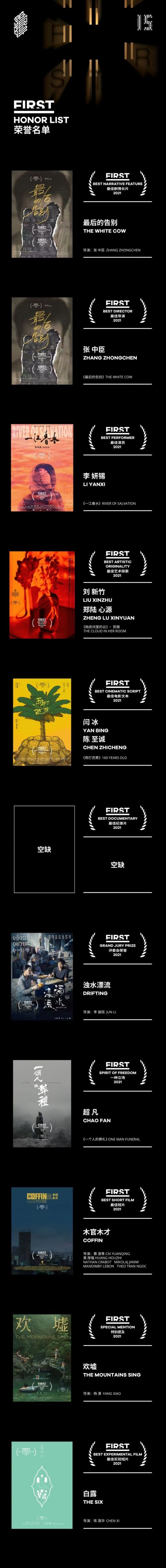 第15届FIRST青年电影展落幕 获奖名单公布