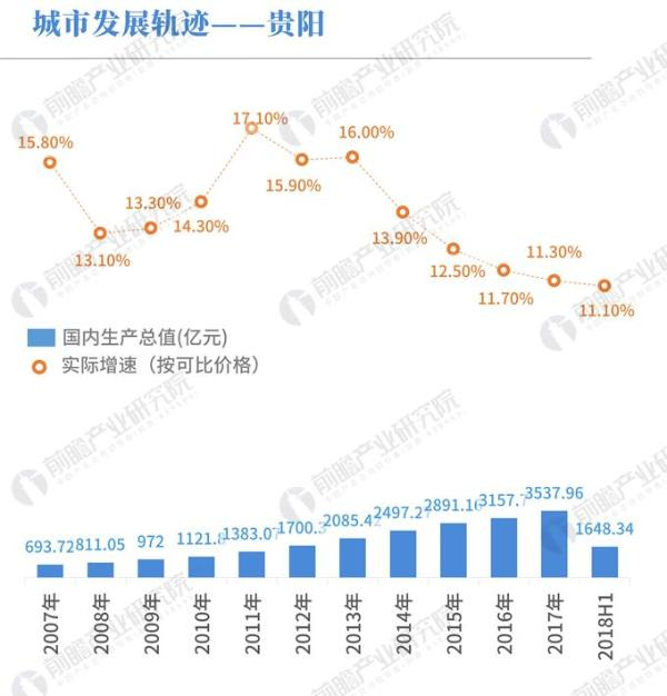城市 gdp_2019中国城市gdp排名