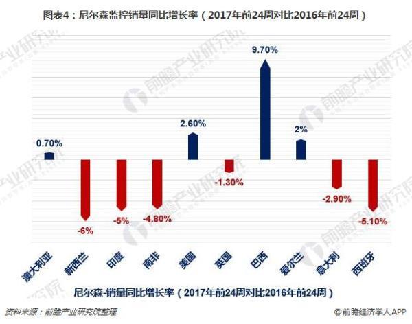 码洋和品种规模均保持持续增长 中国图书市场增速继续领跑全球