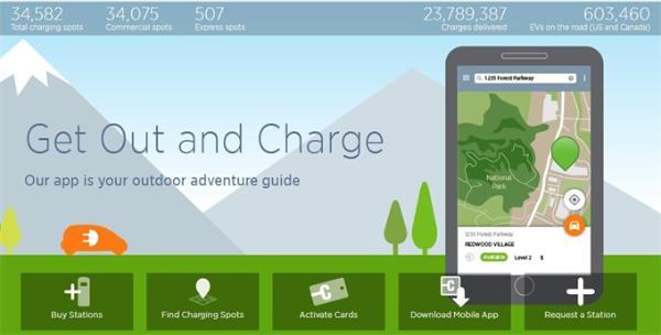 电动汽车充电网络ChargePoint的扩张计划将在欧洲和美国并推