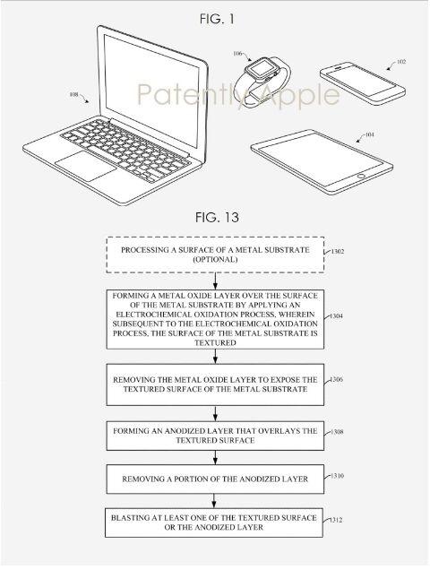 苹果被授予一项新专利:MacBook或将用上有独特质感的钛金属
