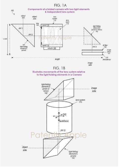 超强变焦!苹果申请新专利:2022年iPhone或用上潜望式镜头