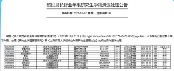 无法联系!上海师范大学拟清退10名硕士留学生,包括2名博士