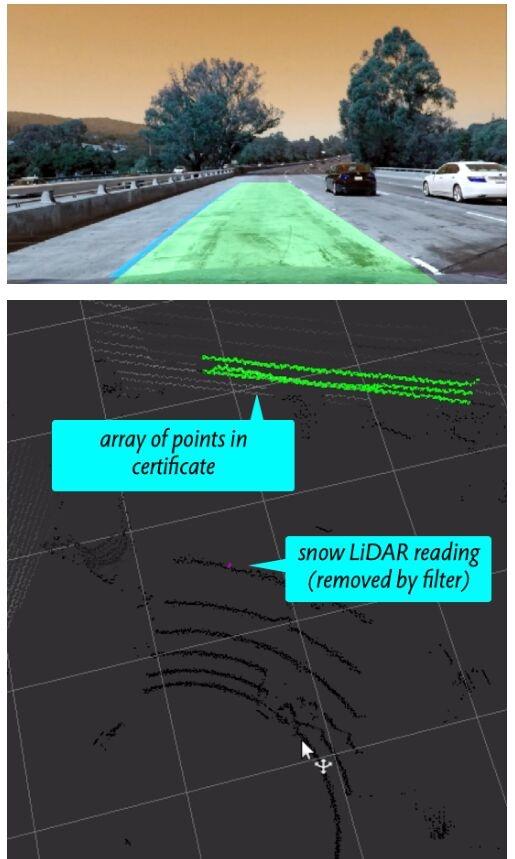 让无人驾驶更靠谱!丰田携手MIT获得新专利:自动驾驶汽车的认证控制