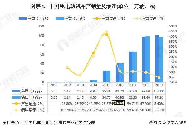 王传福:汽车电动化趋势不可逆转,建议把动力电池针刺试验列入强制标准