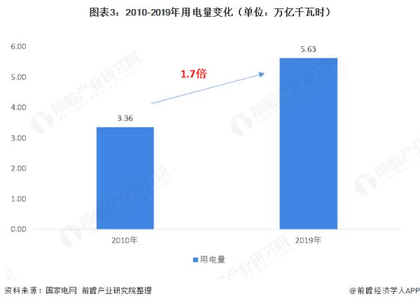 超过夏季!江苏成为全国冬季用电负荷最高省份,再创历史新高
