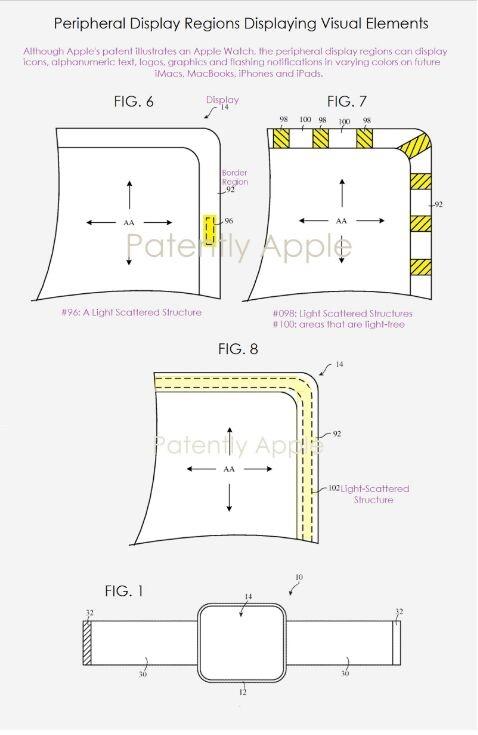 边框变薄太难?苹果新专利申请涉及外围显示区域 充分利用边角地带