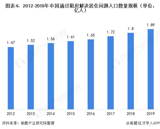 就地过寒假!北京高校周边短租房需求增长,优质房价格迎小幅上涨