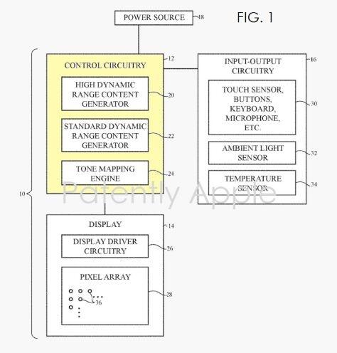 苹果申请2项新专利:涉及屏幕自动调节亮度和消除鬼影