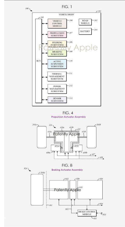 苹果被授予68项专利:涉及MacBook隐形控制 iPhone学习汽车配置偏好