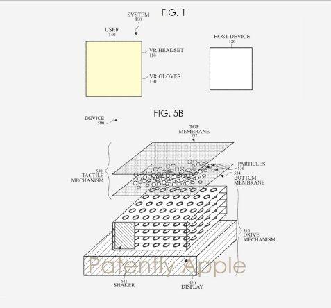 """高科技!苹果新专利涉及触觉界面 让用户""""感觉""""显示屏上的3D控制"""