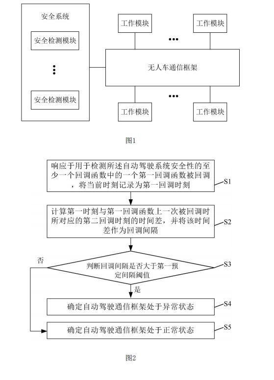 百度公开自动驾驶相关专利:及时检测自动驾驶通信状态 维护系统稳定性