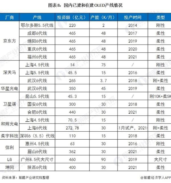 每年仅授予1人!TCL董事长李东生获显示领域最高个人奖