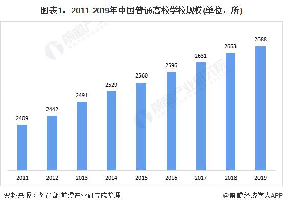 学风整顿!上海交大3名本科生被勒令退学:平均绩点低于1.0