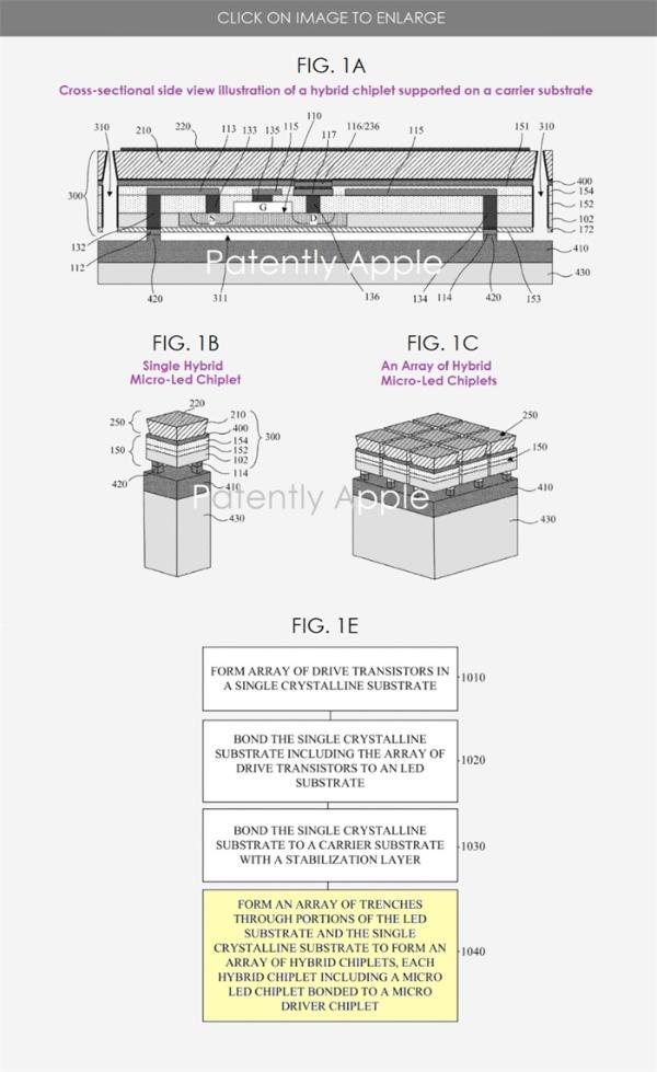 苹果公开一项关于Micro-LED显示屏的专利 或将率先在Apple Watch上采用