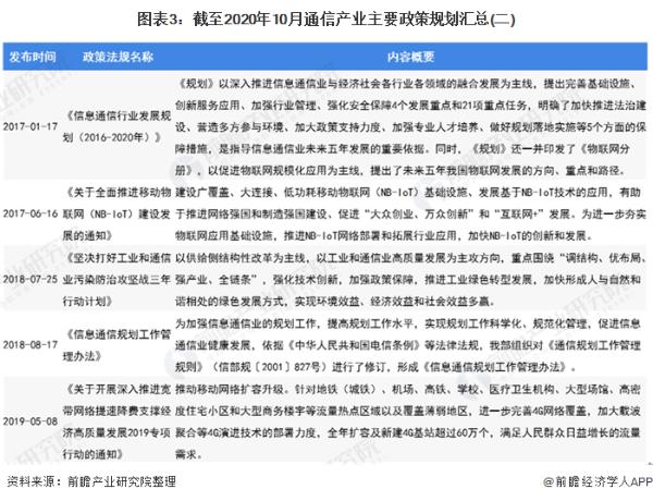 中国联通短信出现大面积故障,官方回应:已恢复正常
