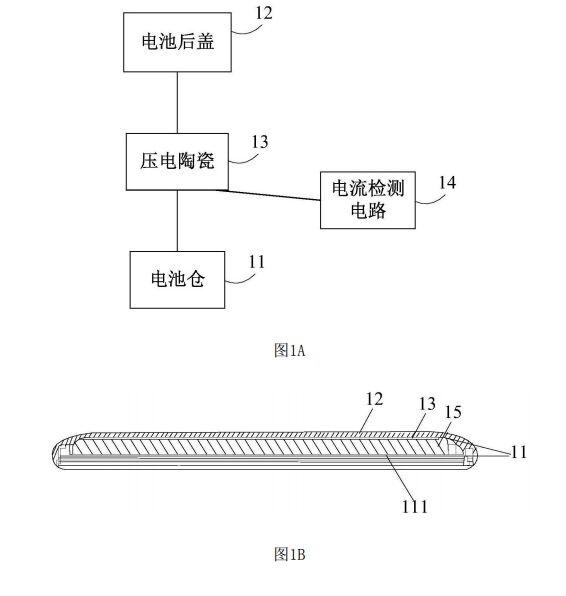 """小米公开""""电池膨胀提示方法""""专利 可有效预测电池是否过度膨胀避免风险"""