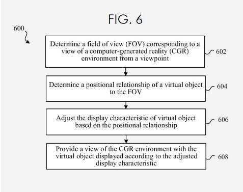 苹果公开AR头显专利:可自动调整显示屏提供180度自然视角