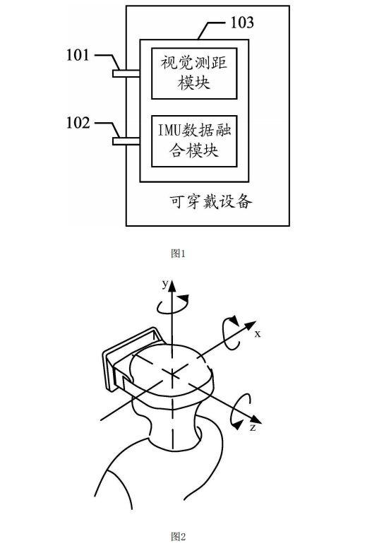腾讯被授予可穿戴设备相关专利 可快捷高效处理图像数据