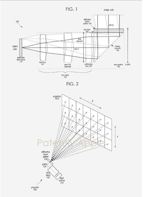 苹果新专利改进可折叠投影系统 隐藏在iPhone凹槽内的Face ID系统