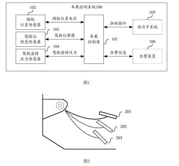 华为公开自动驾驶相关专利 涉及踏板故障诊断方法及装置