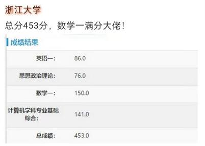 卷卷卷!2021计算机专业考研神仙打架:浙大最高分超450,人均400+?