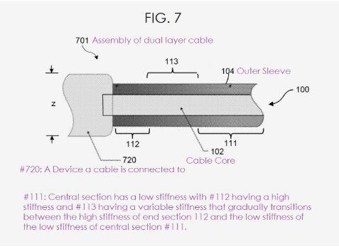 苹果3项专利曝光:Apple Watch 5G毫米波天线、双iPhone充电垫、更耐用的数据线