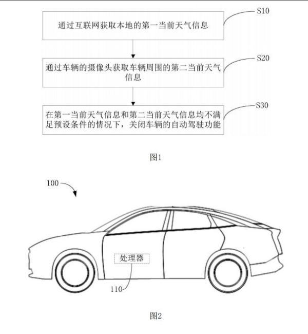 小鹏汽车公布汽车智能领域新专利:受恶劣天气影响时关闭自动驾驶功能