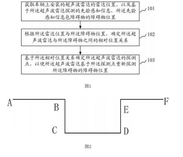 小鹏汽车关联公司公开自动驾驶专利:基于超声波雷达探测方法 提高行车安全