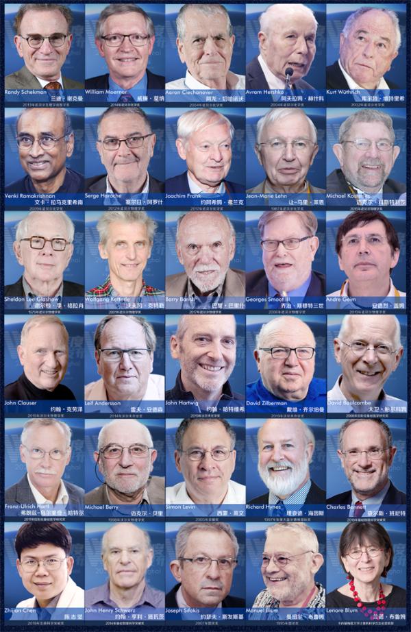 盘点2020全球重大科学突破!世界顶尖科学家协会首次发布年度报告