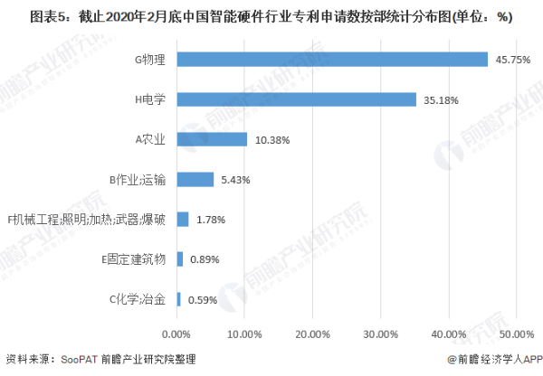 领跑国际!2020中国专利申请量世界第一,华为是最大来源