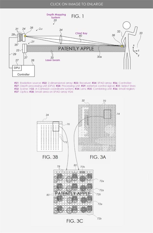 苹果公布两项LiDAR专利,将用于今年的iPhone Pro