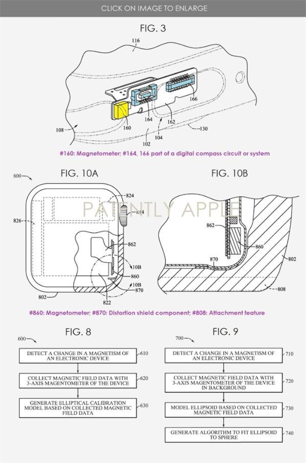 """苹果新专利:可实现智能腕表""""失真屏蔽"""",指南针不易受磁性波段影响"""