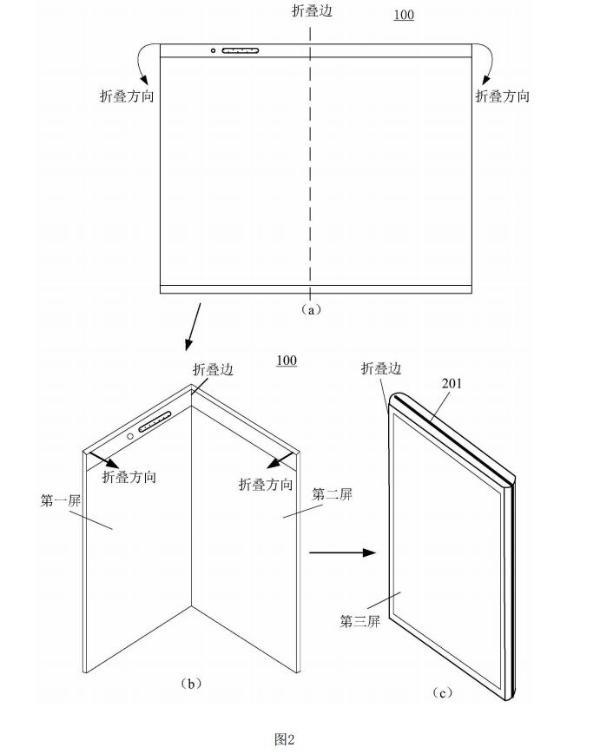 华为新专利涉及2种折叠屏电子设备:朝外翻折和朝内翻折 满足多种屏幕需求