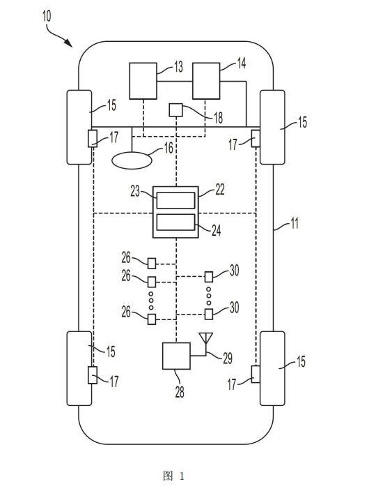 通用汽车新专利涉及自动驾驶 利用附近车辆眼动数据预测动机调整轨迹