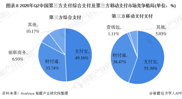 华为拿下支付牌照!已收购讯联智付100%股权,微信、支付宝迎新对手