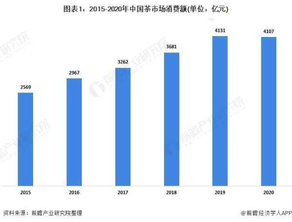 仅30株!中国首次发现云南管蕊茶 演化水平最高