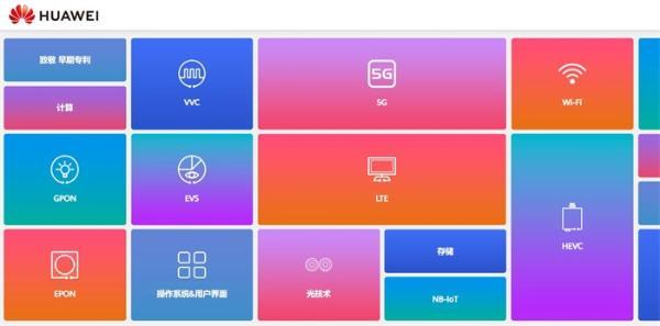 """华为秀肌肉!宣布收取5G专利后,官网上线""""专利墙""""展示成就"""