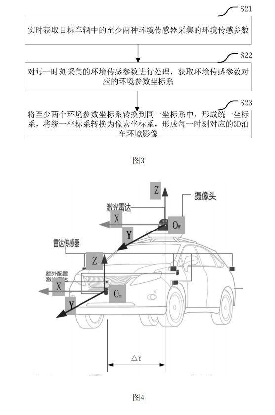 比亚迪公开一种泊车方法专利 非固定车位区域也能实现灵活泊车