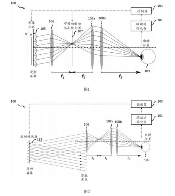 华为公开视网膜显示装置专利 可在用户视网膜上生成图像