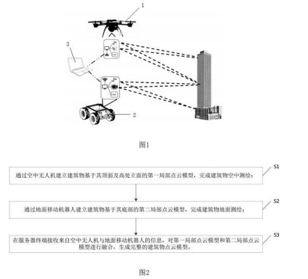 湖南大学公开空地协同建筑测绘机器人专利 无人机成好帮手提高建模效率