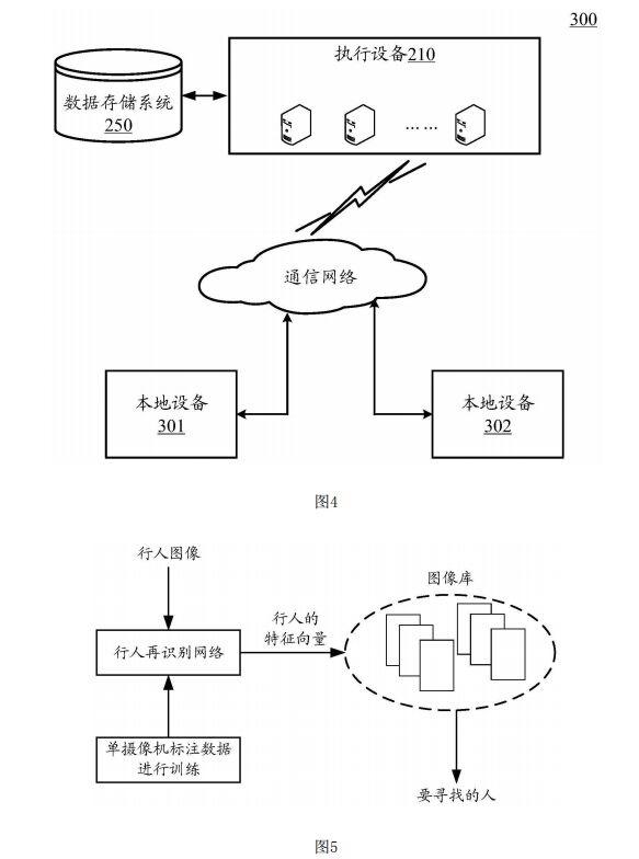 华为公开行人再识别网络的训练方法相关专利 可用于智能监控系统寻人等场景