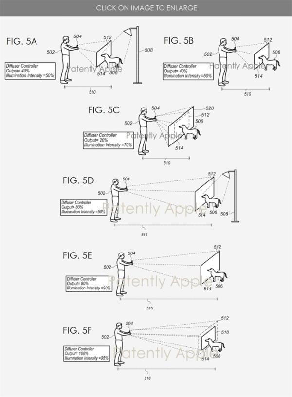 iPhone闪光灯有望自动调光?苹果新获两项相机专利,包括可调对焦光源模块
